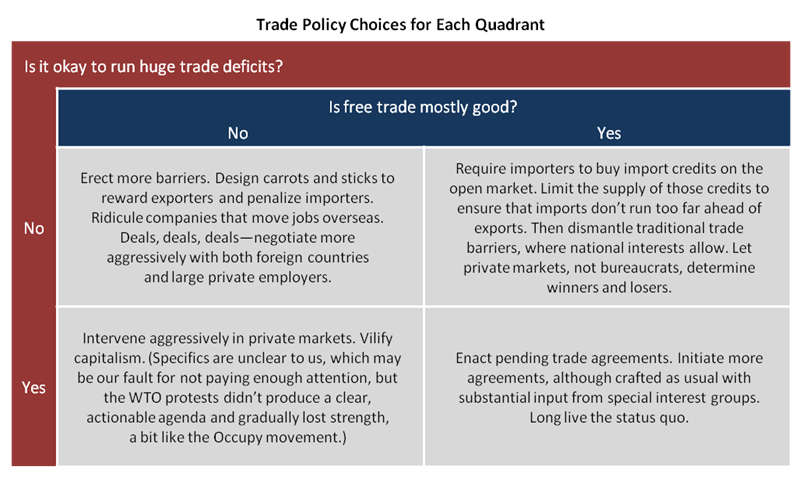 trade article aug 2017 table 2