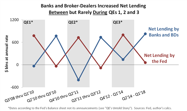 testing the Fed's narrative 1